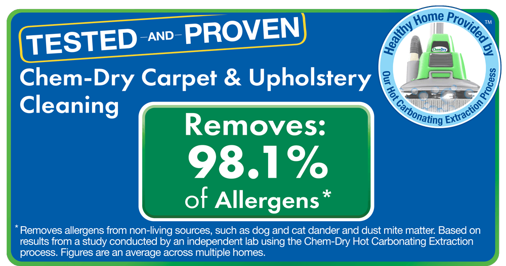 Results from an independent study showing that Chem-Dry removes 98% of common allergens from carpets and upholstery